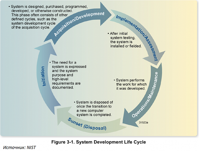 literature review on performance management systems Review and comparison of performance management systems the literature review was conducted with the main goal to searching case studies.